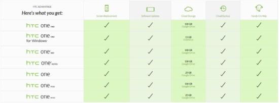 141202_HTC_Google_Drive_02