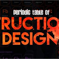 2016/12/Periodic Table of Instructional Design Blog Header 800x350