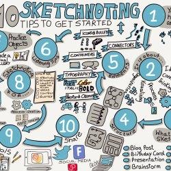 2016/12/Sketchnoting 10 Tips10