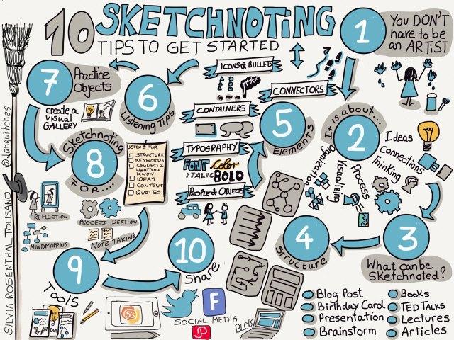 sketchnoting-10-tips10