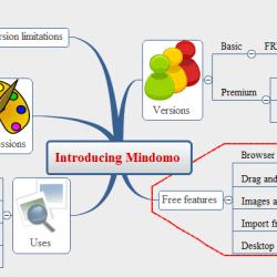 introducing mindomo