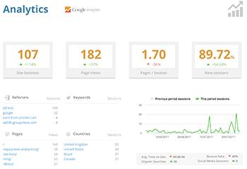 Cheshire WordPress Analytics Report
