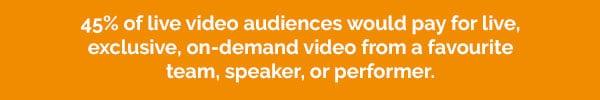 Knutsford Web Design Video Statistics