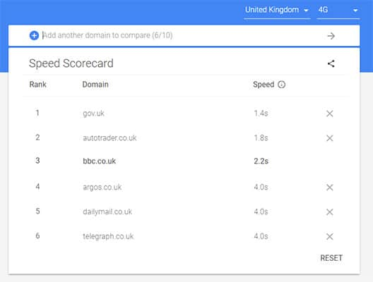 Cheshire Web Design - Free Mobile Speed Scorecard