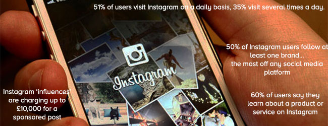Cheshire Web Design: Instagram 2018 Statistics