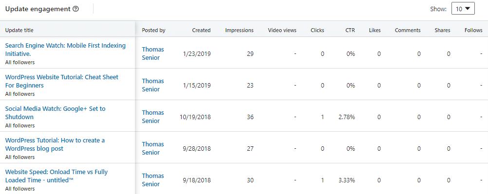 LinkedIn Analytics - Content Update Analytics
