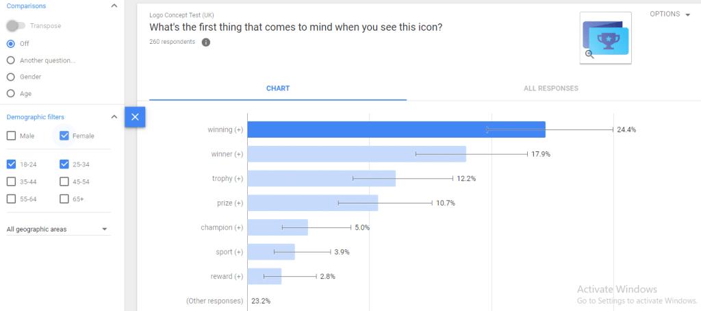 Google Surveys Analytics