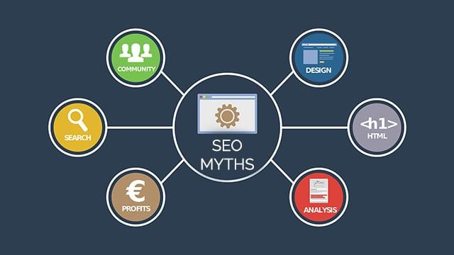 MythBusters: Website SEO Myths