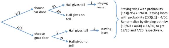 monty-hall-problem_10