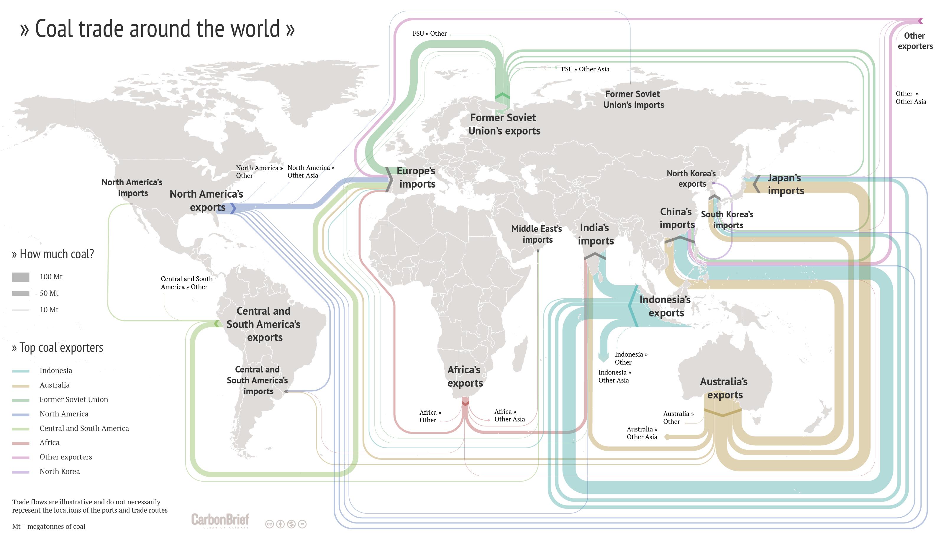 Coal Trade Around The World 1