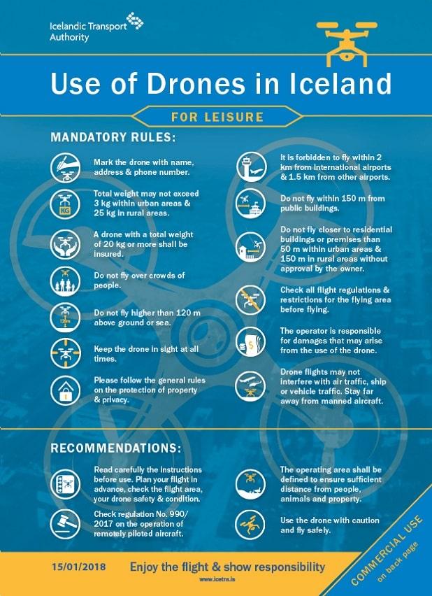Viaggio in Islanda: Utilizzo del drone a scopo ricreativo