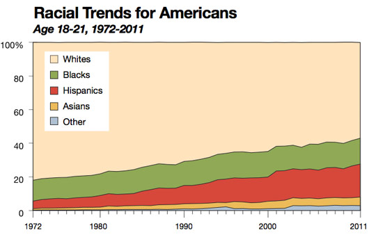 racialtrends2