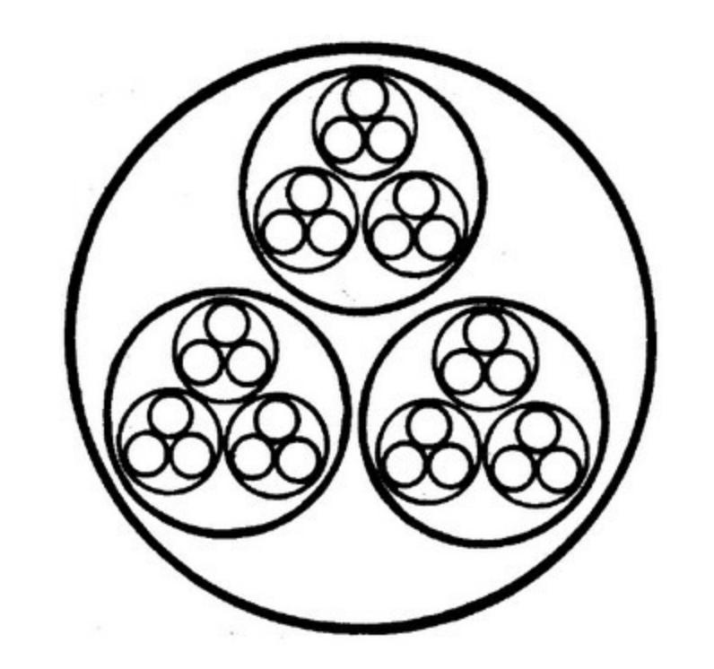 A symbolic representation of holistic systems