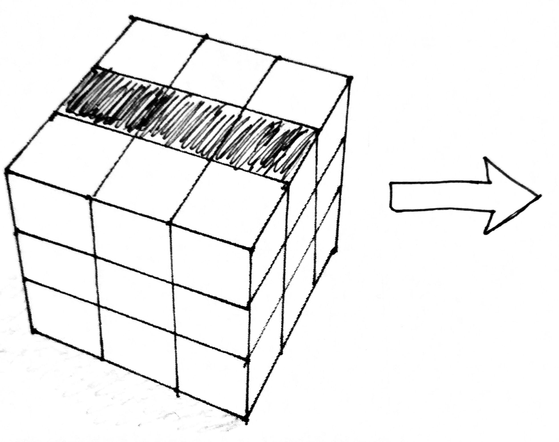 Solving Rubik S Cubes All Corners Last Acl Method