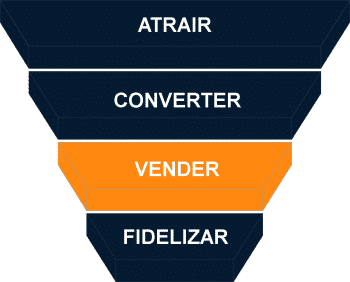 FUNIL VENDER INBOUND MARKETING