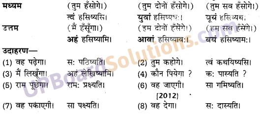संस्कृत अनुवाद के नियम UP Board Solutions Class 10 Hindi