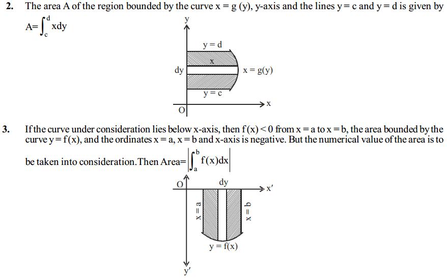 Application of Integrals Formulas for Class 12 Q2