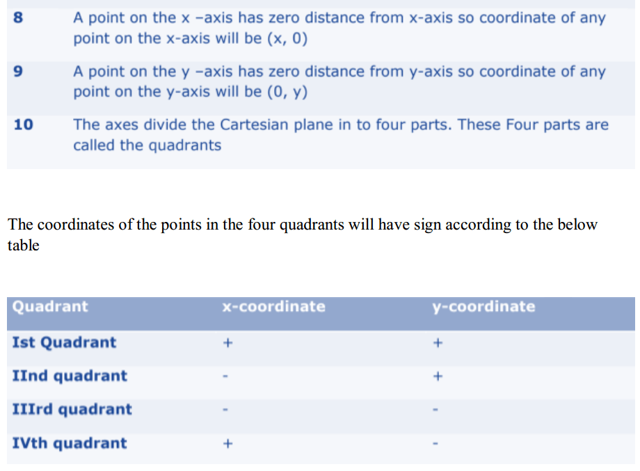 Coordinate Geometry Formulas for Class 10 Q2