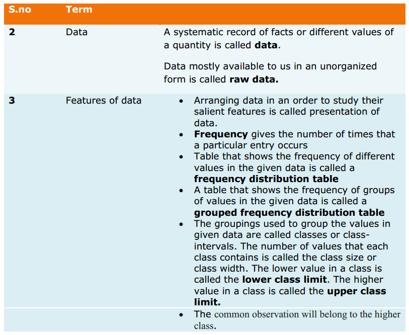 Data Handling Formulas for Class 8 Q1