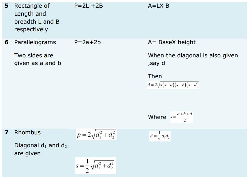 Heron's Formula Formulas for Class 9 Q4