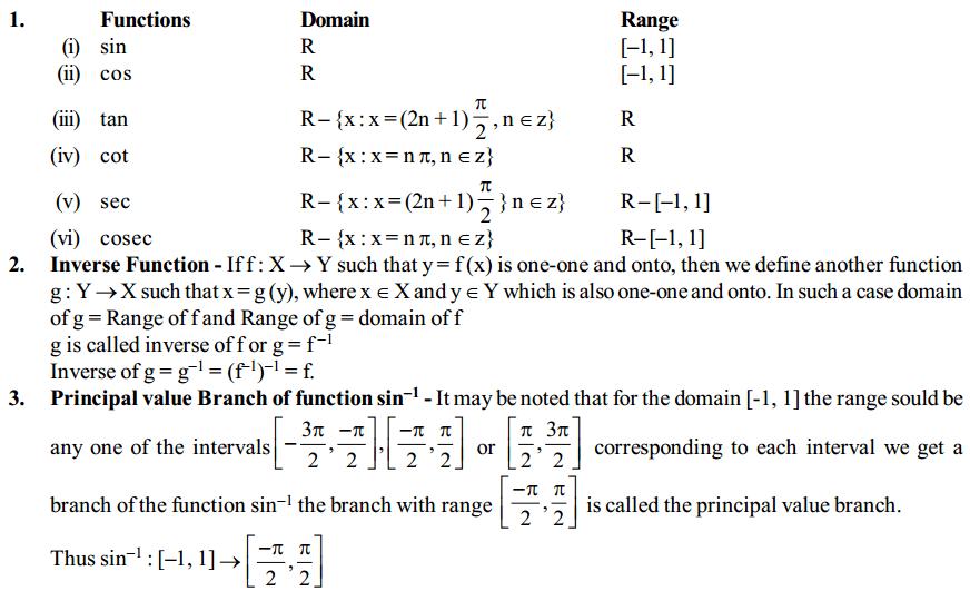 Inverse Trigonometric Functions Formulas for Class 12 Q1