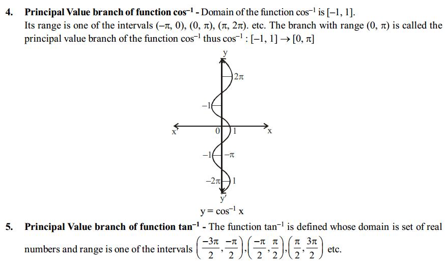 Inverse Trigonometric Functions Formulas for Class 12 Q3