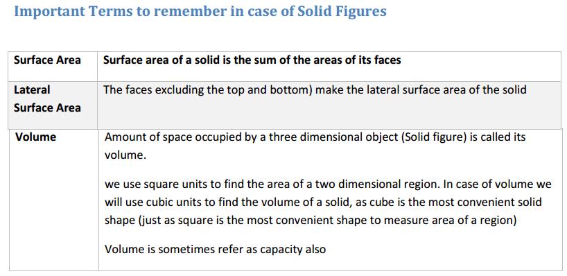 Mensuration Formulas Class 8 Q5