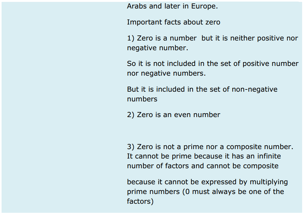 Number Systems Formulas for Class 9 Q3