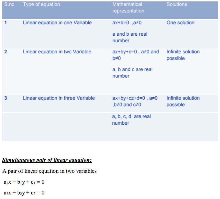 Pair of Linear Equations in Two Variables Formulas for Class 10 Q2