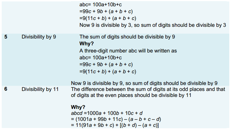 Playing with Numbers Formulas for Class 8 Q3