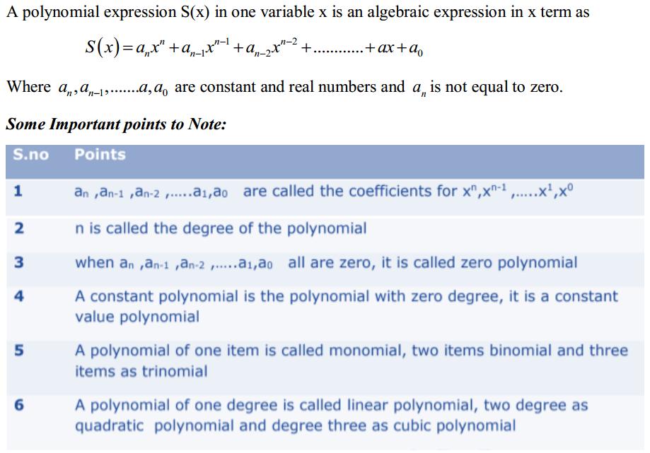 Polynomials Formulas for Class 10 Q1