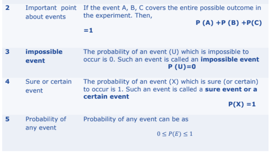 Probability Formulas for Class 10 Q2