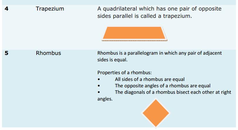 Quadrilaterals Formulas for Class 9 Q3