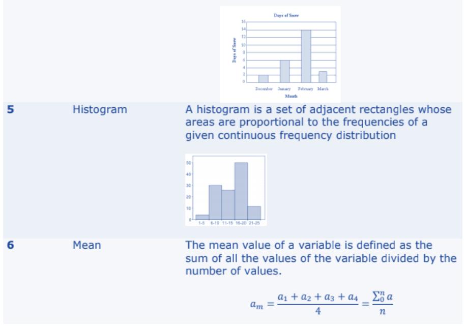 Statistics Formulas for Class 10 Q4