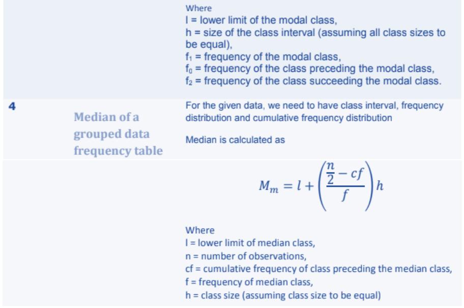 Statistics Formulas for Class 10 Q8