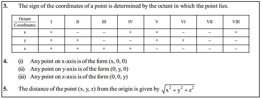 Three Dimensional Geometry Formulas for Class 12 Q3