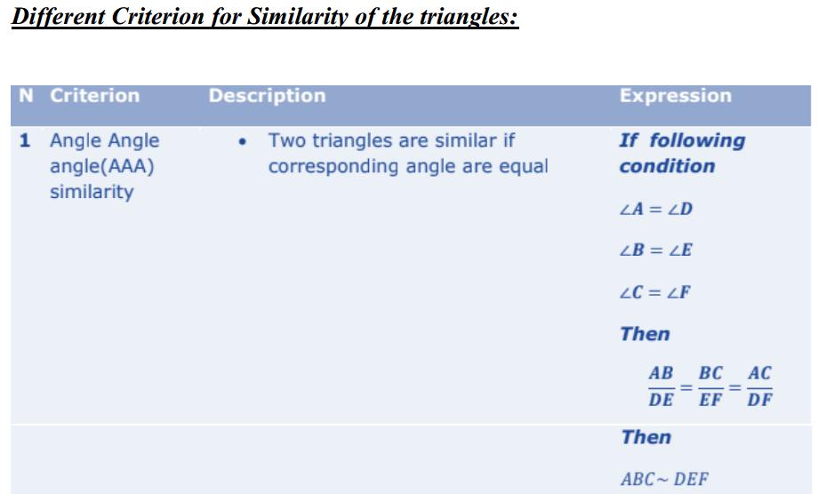 Triangles Formulas for Class 10 Q11