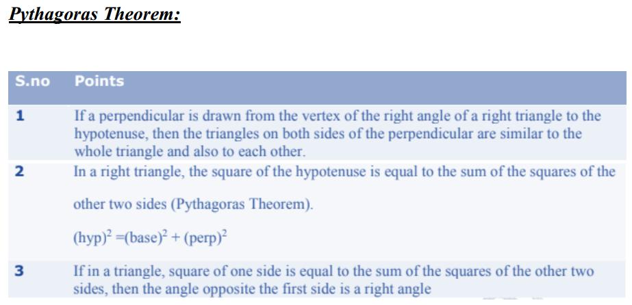 Triangles Formulas for Class 10 Q15