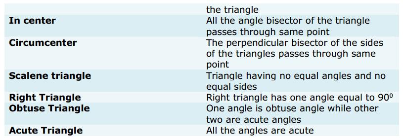 Triangles Formulas for Class 9 Q10