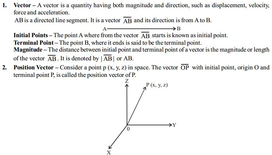 Vector Algebra Formulas for Class 12 Q1