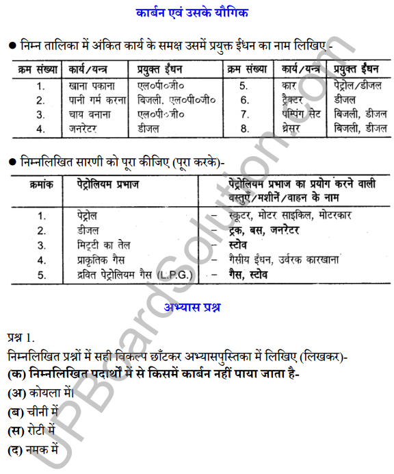 UP Board Class 8 Science Solutions Chapter 15कार्बन एवं उसके यौगिक 1