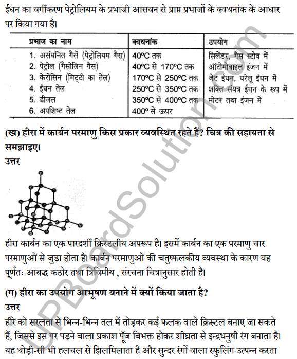UP Board Class 8 Science Solutions Chapter 15कार्बन एवं उसके यौगिक 8