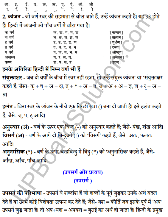 UP Board Class 8 Hindi Solutions व्याकरण 2