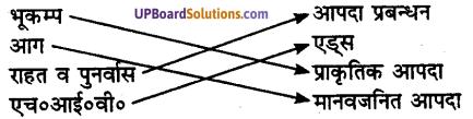 UP Board Solutions for Class 8 Environment Chapter 13 आपदाएँ एवं उनका प्रबंधन 2
