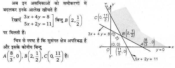 UP Board Solutions for Class 12 Maths Chapter 12 Linear Programming image 21