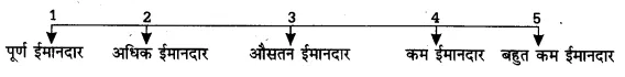 UP Board Solutions for Class 12 Psychology Chapter 8 Psychological Tests (मनोवैज्ञानिक परीक्षण) 9