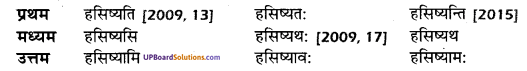 UP Board Solutions for Class 10 Hindi धातु-रूप img-29