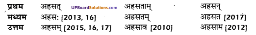 UP Board Solutions for Class 10 Hindi धातु-रूप img-30