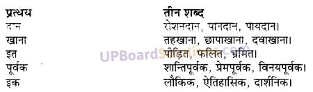 UP Board Solutions for Class 10 Hindi प्रत्यय img-3