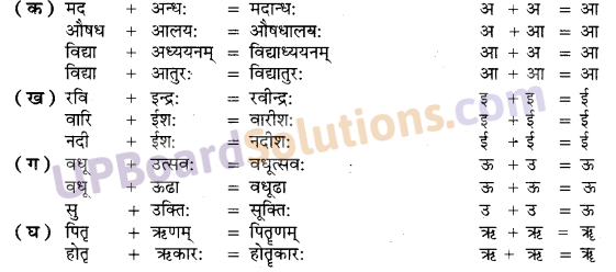 UP Board Solutions for Class 10 Hindi सन्धि img-2